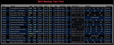 Delhi to Roorkee Train Time Table