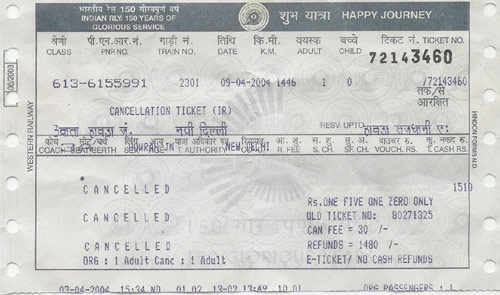 Understanding Reservation Forms India Travel Forum