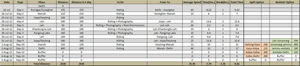 Ladakh Itinerary.jpg