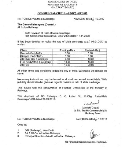 Revision of Rate of Mela Surcharge.jpg