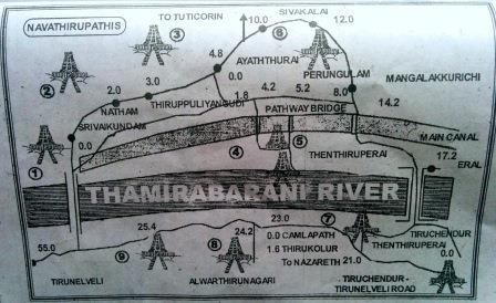 Nava Tirupathi temples map. Courtesy: indiamike.com