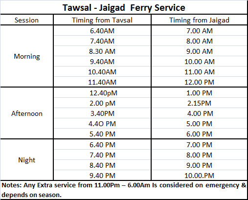 Name:  Jaigad-tawsal-timetable.jpg