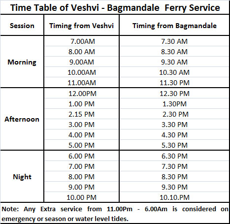 Name:  Veshvi-bagmandle-timetable.jpg