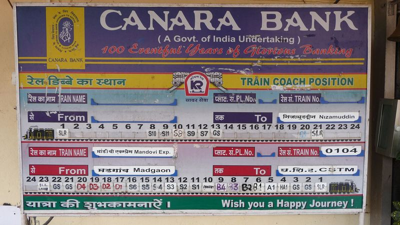 Train Coach Position Board