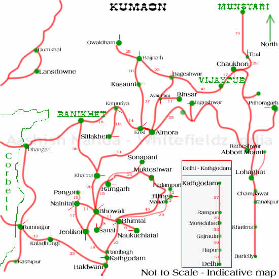 Kumaon India Tour