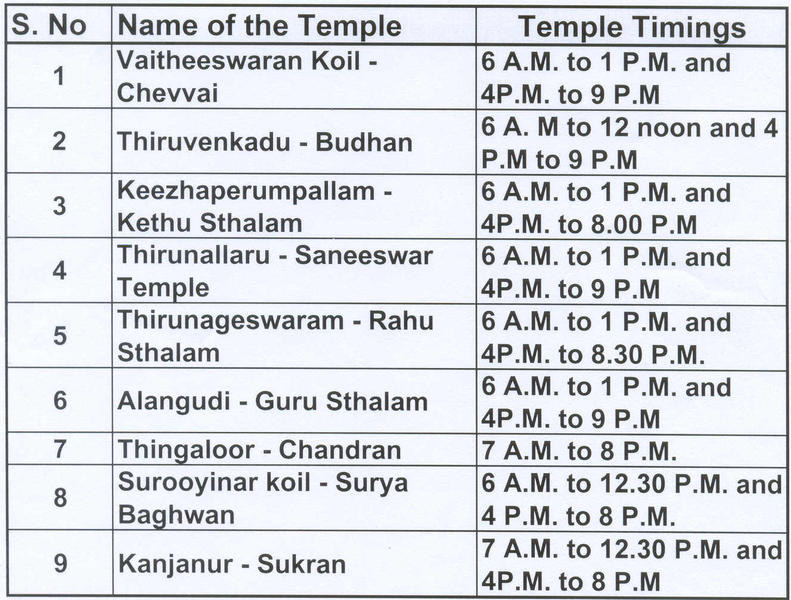 Navagraha Temples Timings (1).jpg