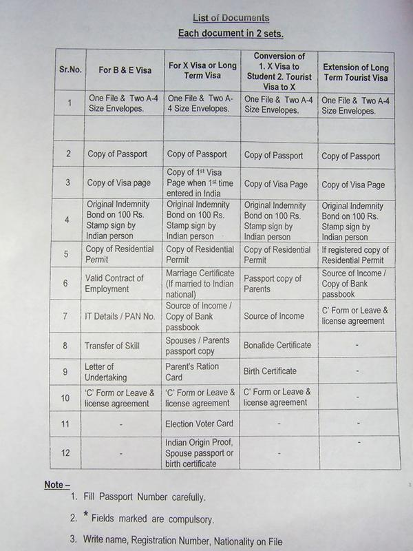 Visa Extension Doc List.jpg