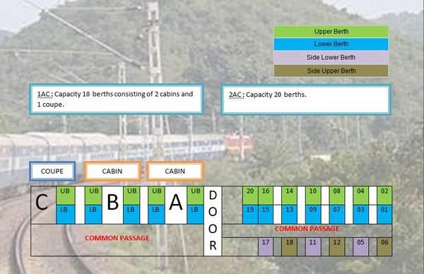 1AC-2AC ICF Layout (Dipyaman Basu).jpg