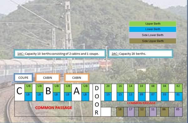 1AC2AC Combined ICF Layout (Dipyaman Basu).jpg