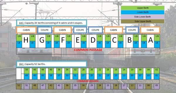 1AC-2AC LHB Layout (Dipyaman Basu).jpg