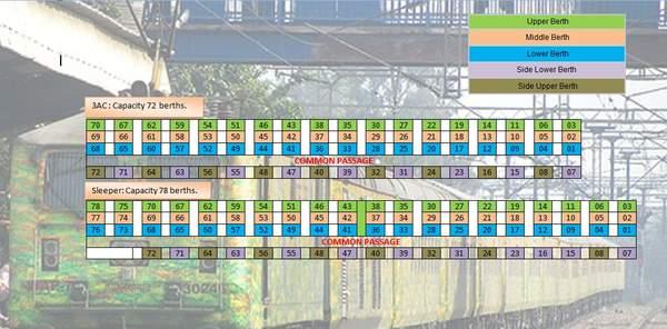 3AC-Sleeper LHB Layout (Dipyaman Basu).jpg