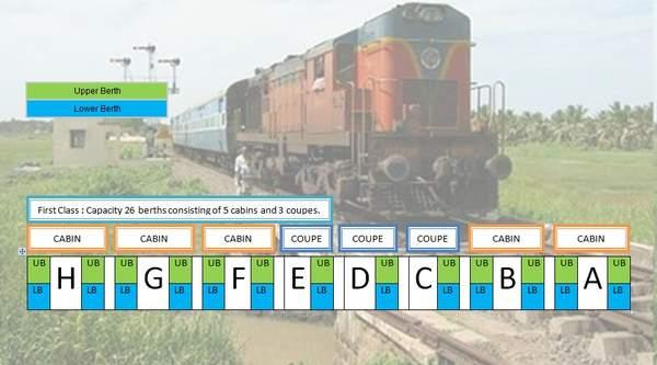 First Class Layout ICF (Dipyaman Basu).jpg