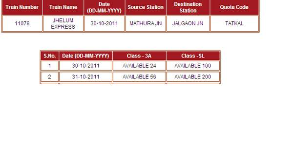 Indian Railway Reservation Tatkal Seat Availability