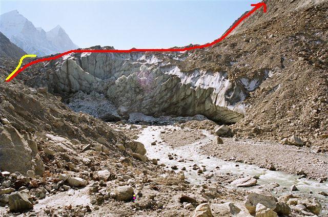 Plan A Road Trip >> Road to Gangotri - India Travel Forum | IndiaMike.com